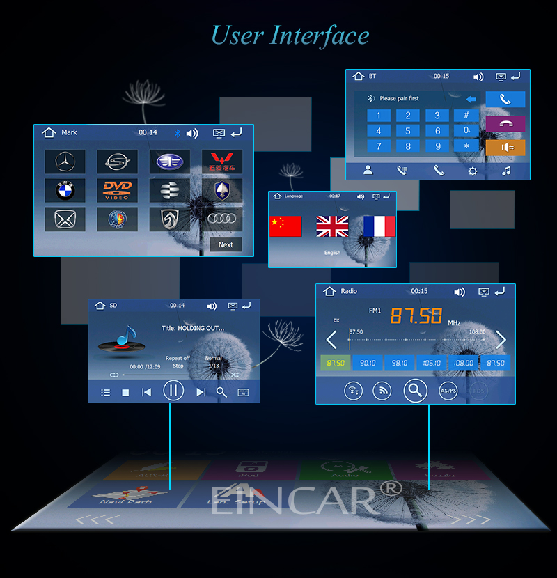 Avis GPS auto EINCAR : choisir le meilleur