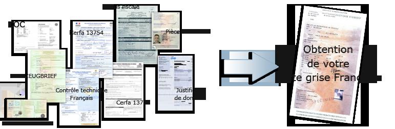 papiers faut-il pour refaire une carte grise